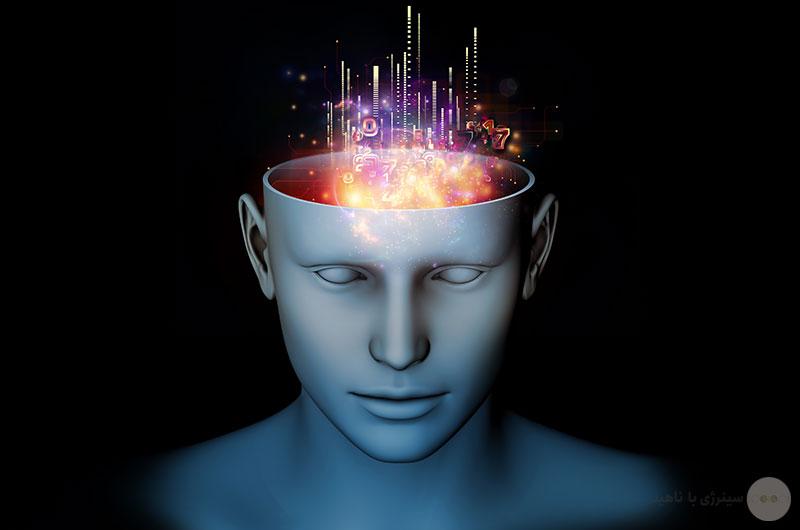 باور به قدرت افکار